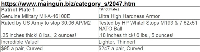Plate specs1