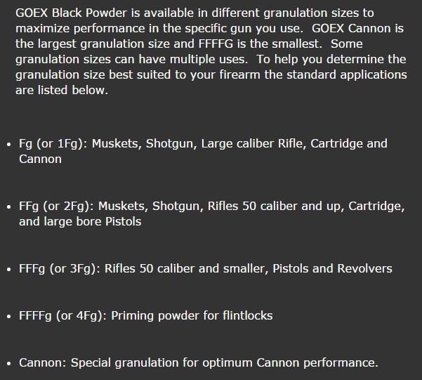 Blackpowder post powder types