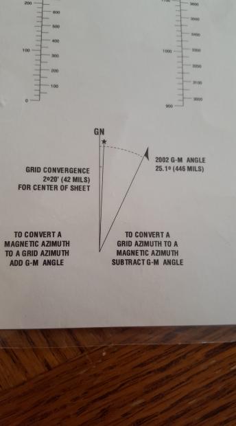 Compass post4