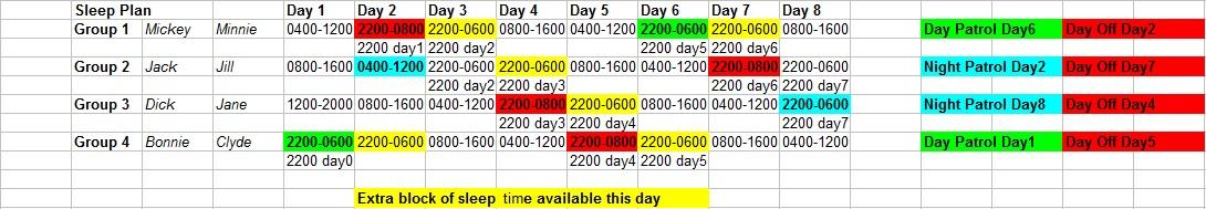 retreat-security-schedule-sample2