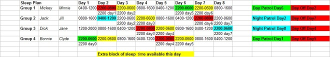 retreat-security-schedule-sample2