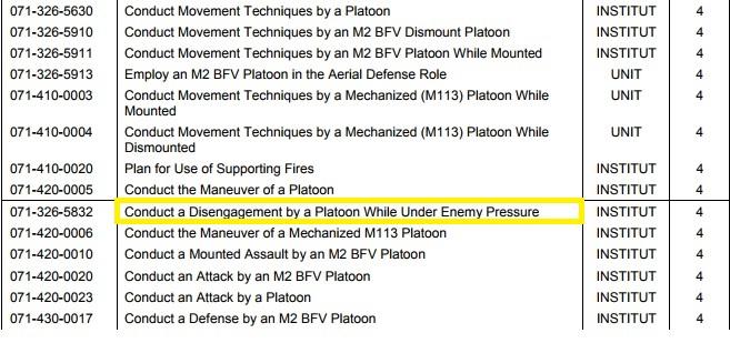 Infantry common tasks level 2-7