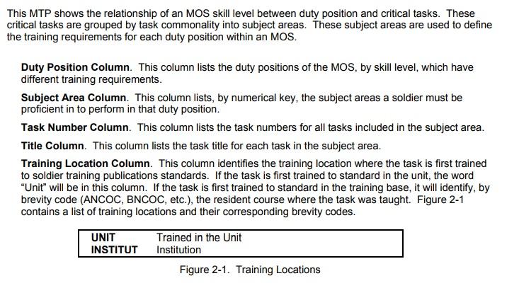 Infantry common tasks3